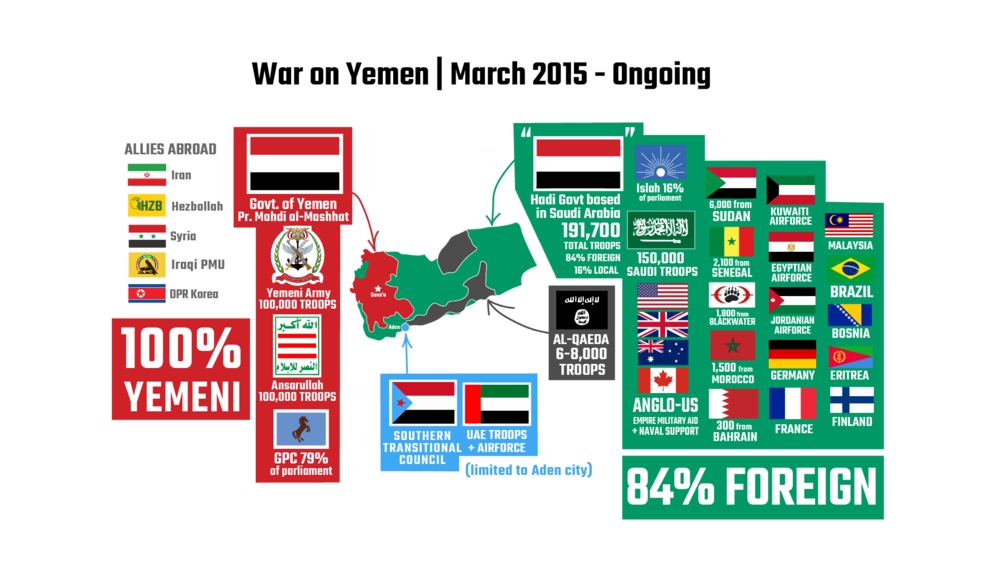 Image Composition of Forces, Yemen 2.png
